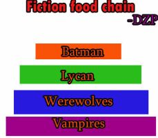 DZP fiction food chain by DarthzeroProductions