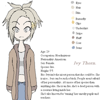 Ivy Thorn Reference Sheet. by MutatedCamel