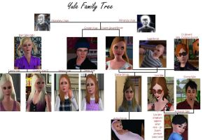 Yule Family Tree by VocaloidKatia