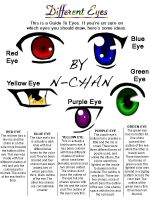 A Guide To Eyes by NothingButInvisible