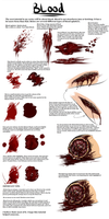 Small blood tutorial by Monopolymurder