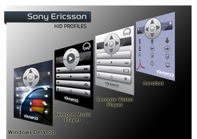 HID Profiles for Sony Ericsson by yankoa