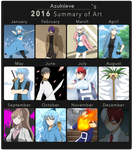 Azul's 2016 Summary of Art by Azulnieve-pro