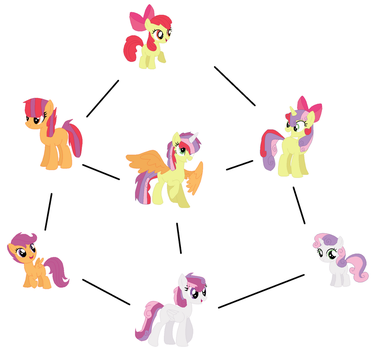 Mlp fusion by wolflover4life008