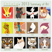 2013 art summary by Chigle