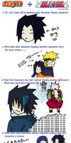 Naruto and Bleach Meme by withered-lily