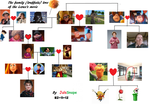 The Lorax's Movie Family (truffula) tree by JulsSnape