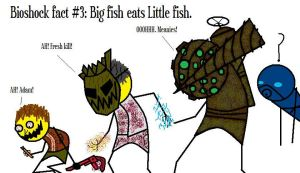 Bioshock Fact 1 by ThePerson76