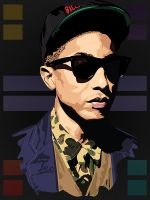 Pharrell by Tecnificent