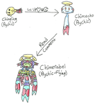 Fakemon - Chimecho Evo by UltimateRidley