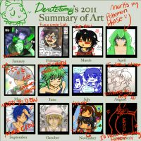 2011 Summary Lol by BlankInSpace