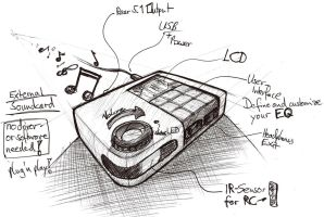 external soundcard ideation by ecco666