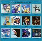2010 Summary of art meme by adamlara