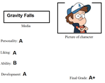 Character Report Card : Dipper Pines by userup