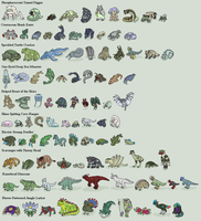 100 Creatures Challenge by Azes13