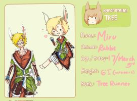 Kemonomimi-Tree Application- Miru by Mio-Neko