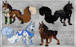 Degobeast adopts -- CLOSED by NinjaKato