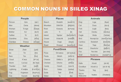 Common Nouns In Siileg Xinag by conlangs