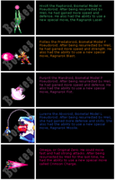 Character Profile: Bosses by DarkGreiga