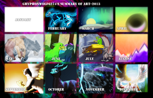 Summary of Art 2013 by Gryphonwolf6274