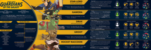 A Quick Guide to the GUARDIANS OF THE GALAXY by Pryce14