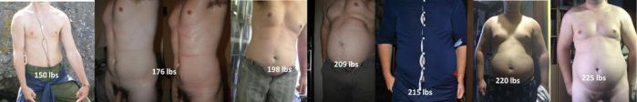 belly weight gain update so far by growingbhm
