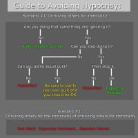Guide to avoiding Hypocrisy by vepurusg