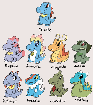 Totodile Mixed Species by DandyBound