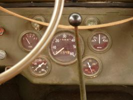 Check the Dials by amipal