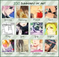 2012 Summary of Art by raveeoftitans