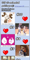 My Top 10 Couples part XI by J-Cat