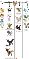 All Eeveelutions by Gen IV by SRB2master1337