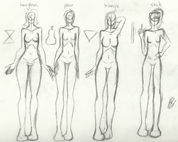 Body Chart by RubyStone11