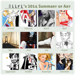 2014 Summary by Starlene