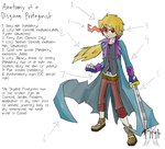 How to make a Disgaea Protagonist by lightning-in-my-hand
