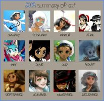2009 Summary Meme by Aivilo0