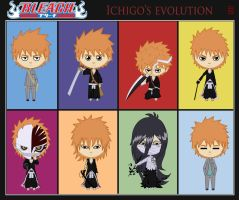 Ichigo's evolution by DaKroG