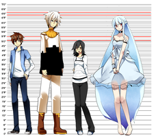 Height chart OC by TerrainAKKA