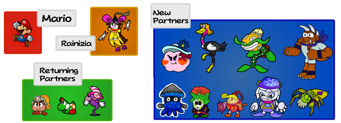 PMDoD Mario and Partners by WarioWules09