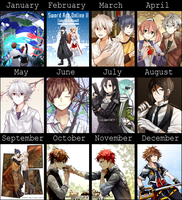 Summary Of Art 2014 by palmtreehero