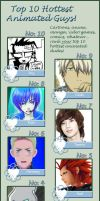 Top 10 Hottest Animated Guys by Roxasnaminexx