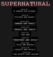 Supernatural: Season Titles by Zal001