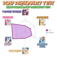 YES YES I am Pinkie Pie by 8feet