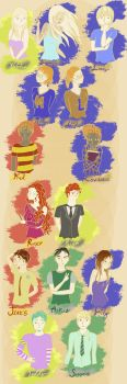 Third Generation Harry Potter by froggy21997