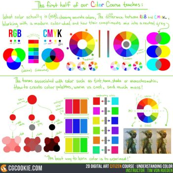 The Color Course: Understanding Color Overview by CGCookie