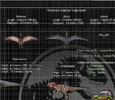 JP Dinosaur Size Chart pt-2 by PonchoFirewalker01 on ...