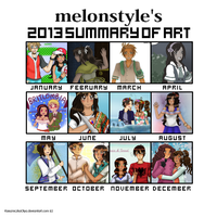 melonstyle's art summary of 2013 by melonstyle