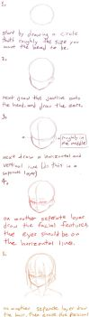 manga style faces: tutorial 1 by lime-desu