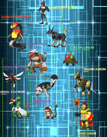Batterymon Armor Digivolution Chart by BatterymanAAA