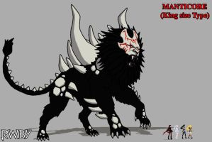 RWBY X OC Manticore Grimm by NIGHTMAREZENUKI